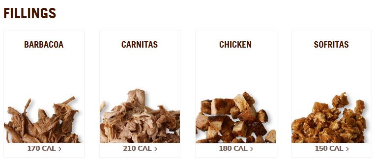 Chipotle burrito bowl meat fillings